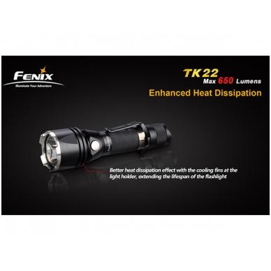 LED prožektorius Fenix TK22 2