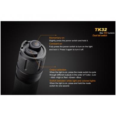 LED prožektorius Fenix TK32 3