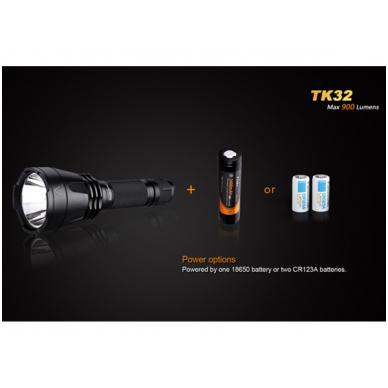 LED prožektorius Fenix TK32 4